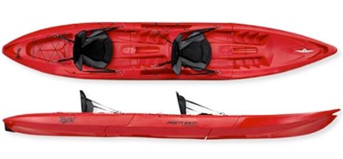 Best Kayak For Rivers 2019 [Top 8 Reviewed + Buying Guide]